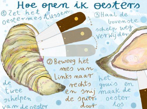 Instructie voor het openen van een oester